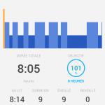 Les mesures du sommeil (quotidien)