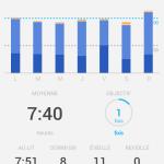 Les mesures du sommeil (hebdomadaire)